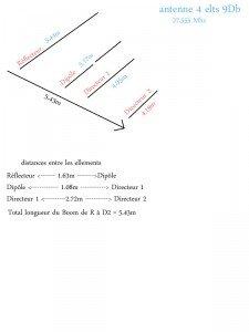 plan d'antenne horizontal et vertical antenne-4-elts-ge-copy-225x300